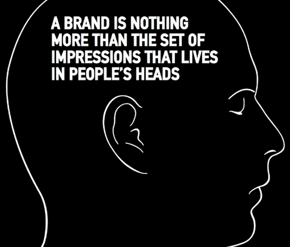 A Crash Course in Creative Branding by Using a Distinctive Voice