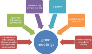 run an effective meeting.